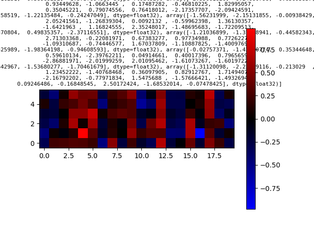 algoliterary_encounter/word2vec/plots/WikiHarass/plot-at-step_6000.png
