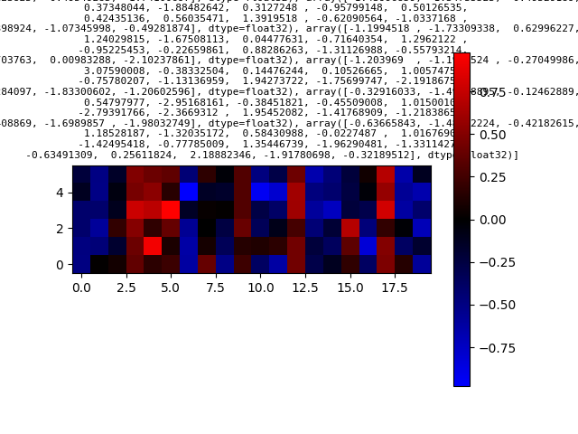 algoliterary_encounter/word2vec/plots/WikiHarass/plot-at-step_8000.png