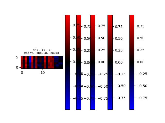 algoliterary_encounter/word2vec/plots/astroBlackness/plot-at-step_100000.png