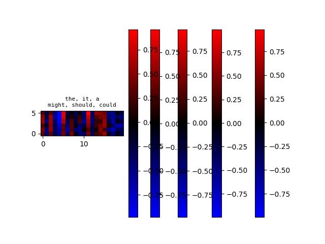 algoliterary_encounter/word2vec/plots/astroBlackness/plot-at-step_32000.png