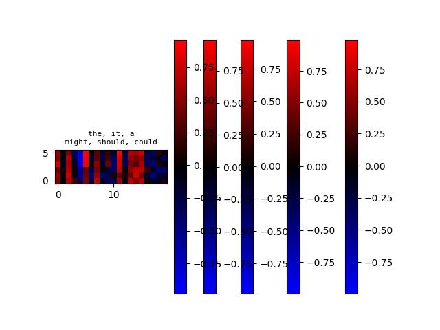 algoliterary_encounter/word2vec/plots/astroBlackness/plot-at-step_36000.png