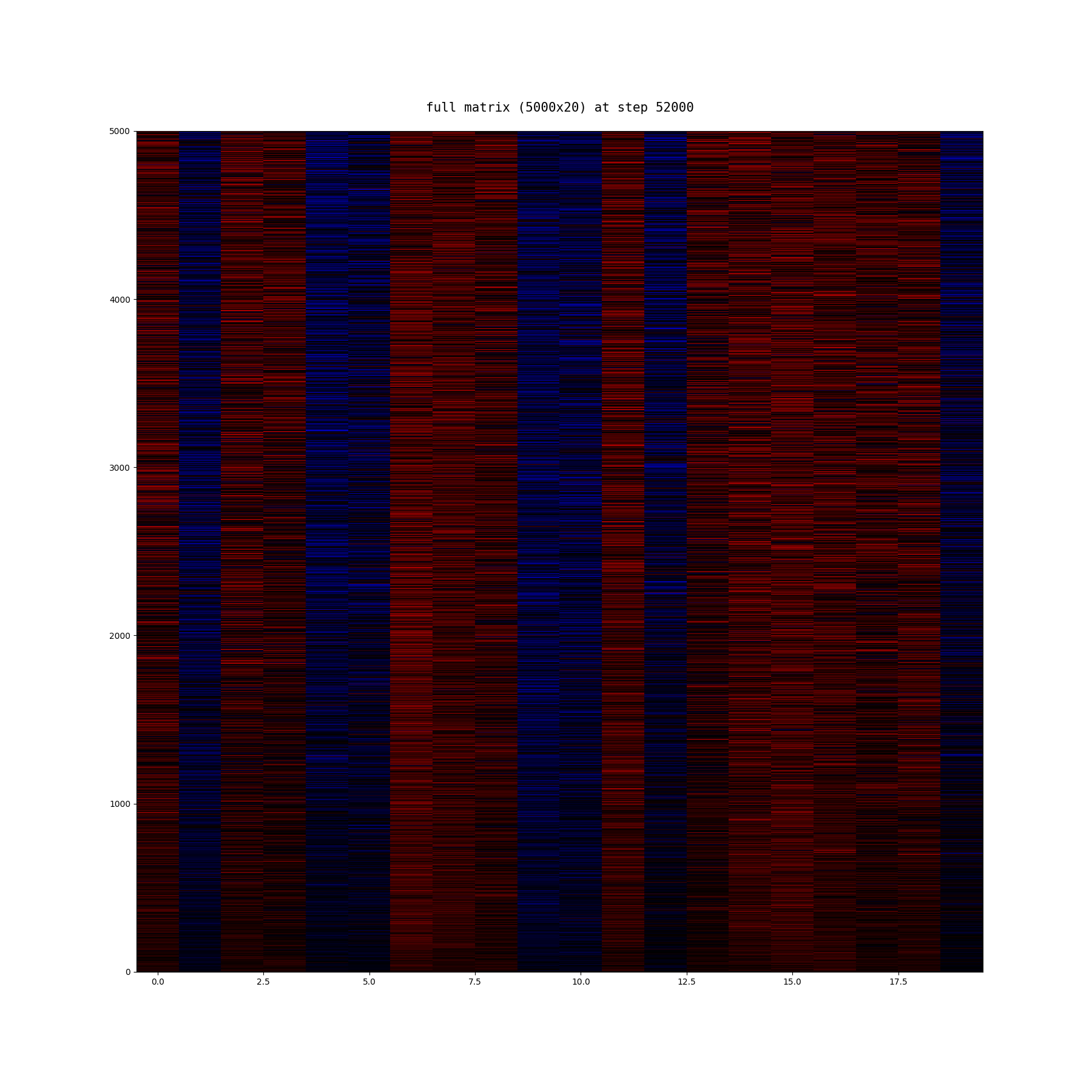 algoliterary_encounter/word2vec/plots/full-matrix/frankenstein-full-matrix-at-step_52000.png