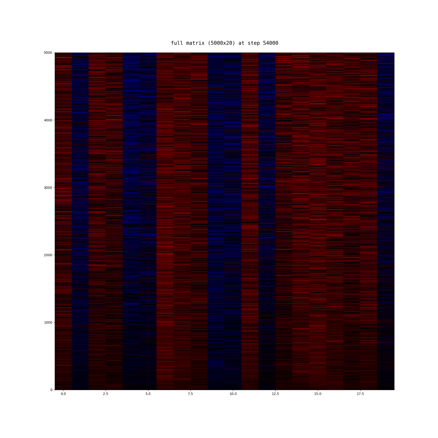 algoliterary_encounter/word2vec/plots/full-matrix/frankenstein-full-matrix-at-step_54000.png