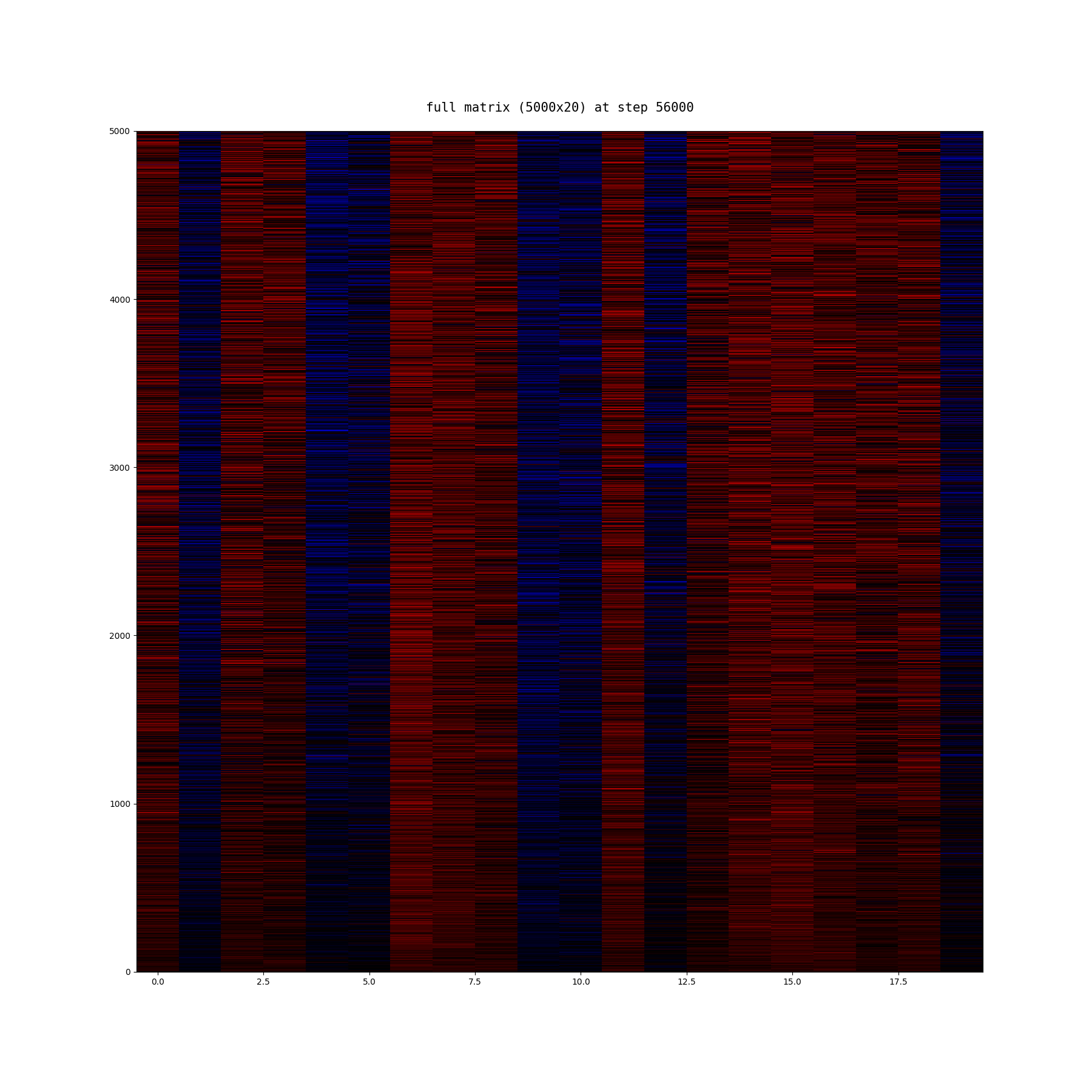 algoliterary_encounter/word2vec/plots/full-matrix/frankenstein-full-matrix-at-step_56000.png