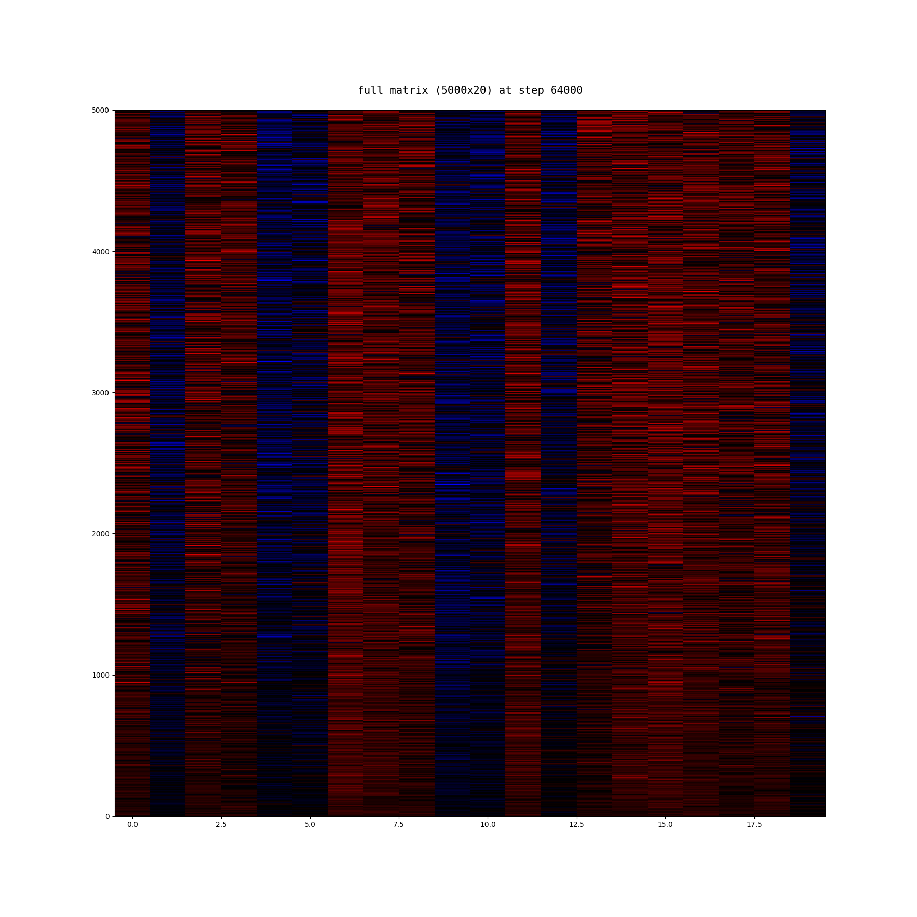 algoliterary_encounter/word2vec/plots/full-matrix/frankenstein-full-matrix-at-step_64000.png
