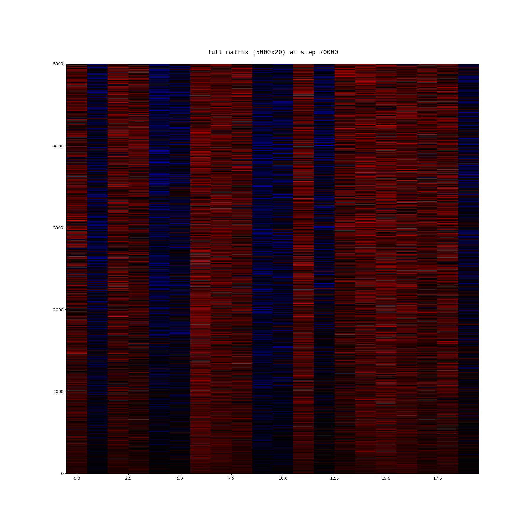 algoliterary_encounter/word2vec/plots/full-matrix/frankenstein-full-matrix-at-step_70000.png