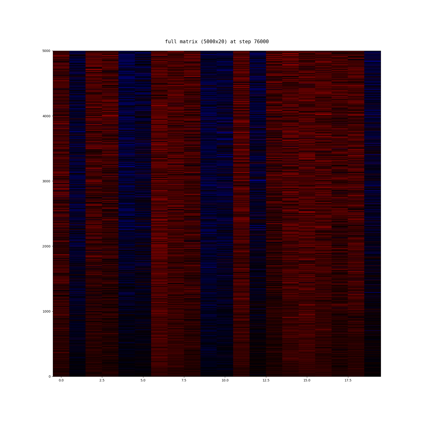 algoliterary_encounter/word2vec/plots/full-matrix/frankenstein-full-matrix-at-step_76000.png