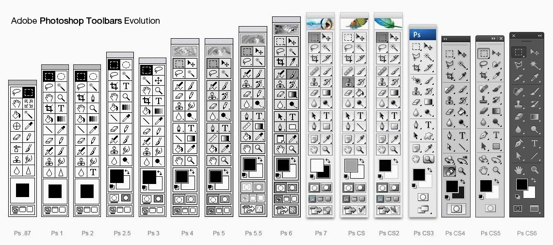 images/psd-evol.jpeg