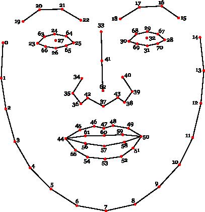 source/4-DataCapture/ch4_3.png