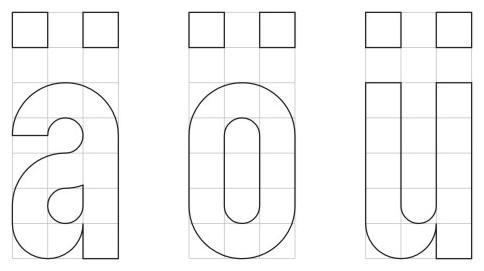 doc/1932-grid/umlaut-32.jpg