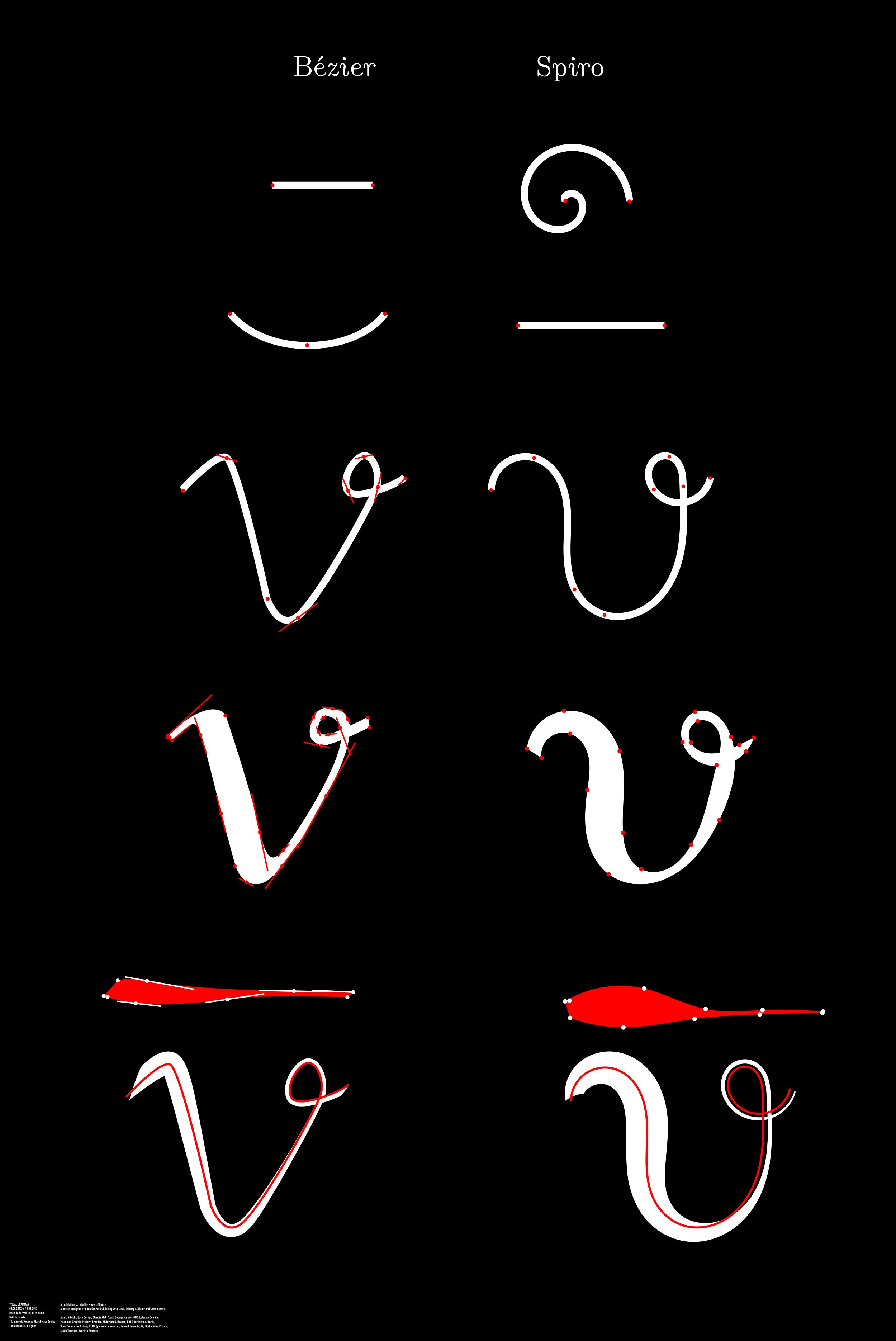 iceberg/osp-visual-grammar-poster.png