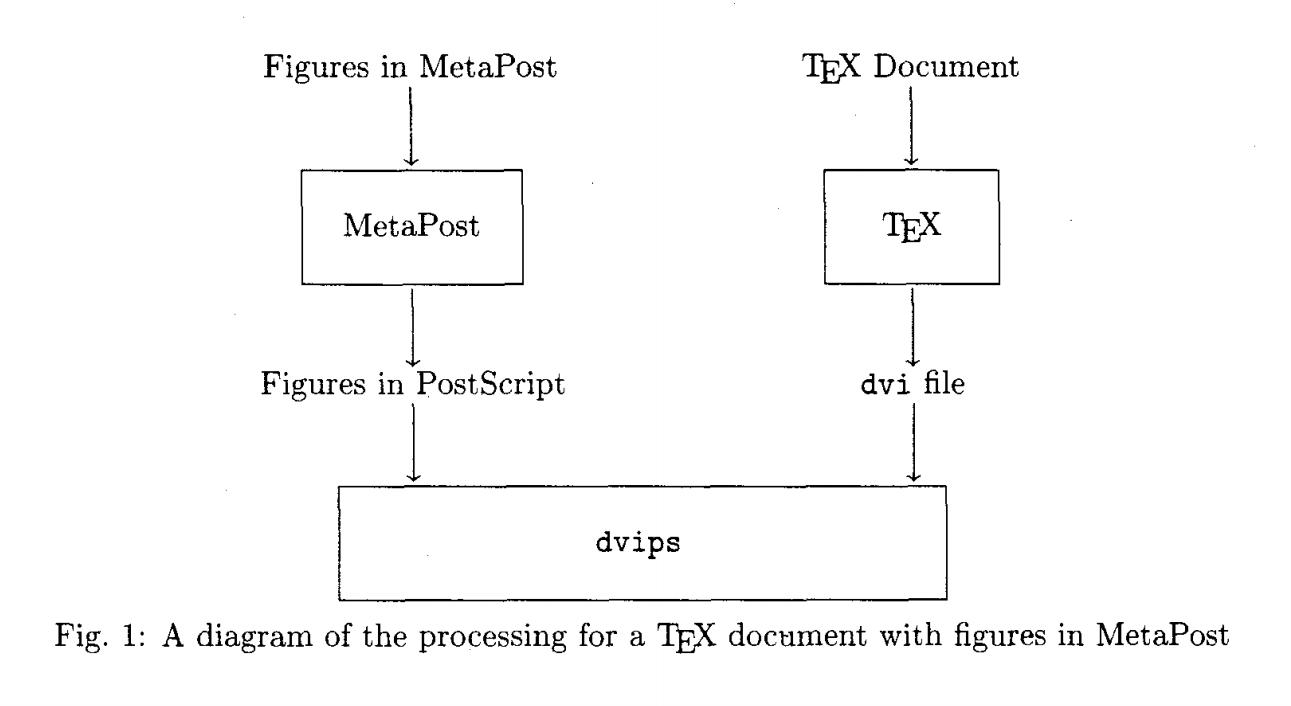 documentation/metafont-metapost.png